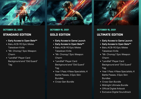 battlefield price