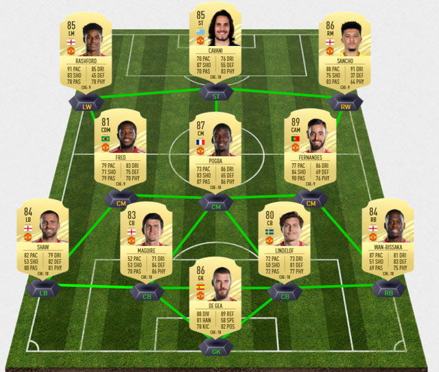 man utd best line up in fifa 22