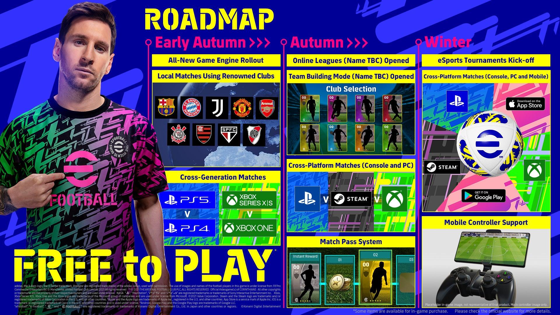 pes22 roadmap