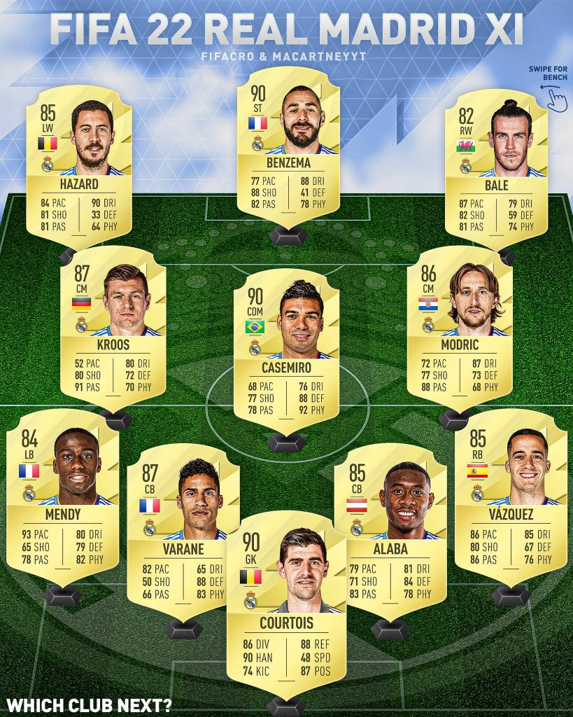 best real madrid team Format in fifa 22